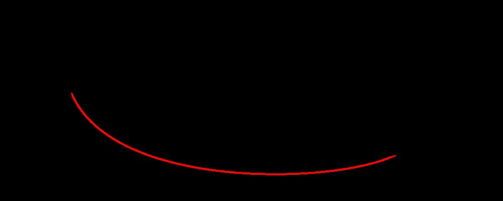 cycloïde et ballon