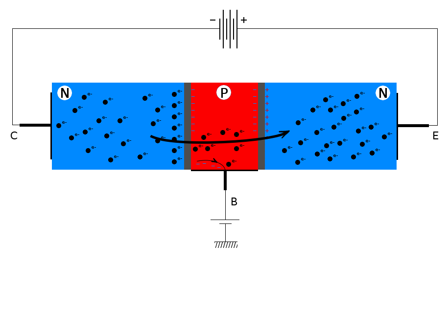 transistor en mode passant