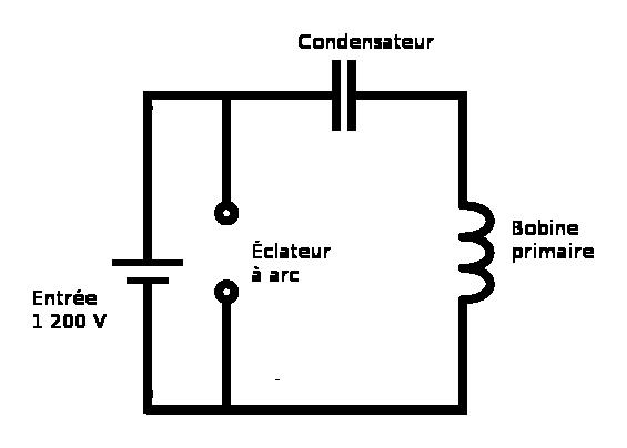 comment fonctionne une bobine tesla