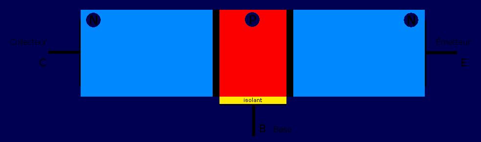 Comment fonctionne la m moire flash d un lecteur ssd for Transistor fonctionnement
