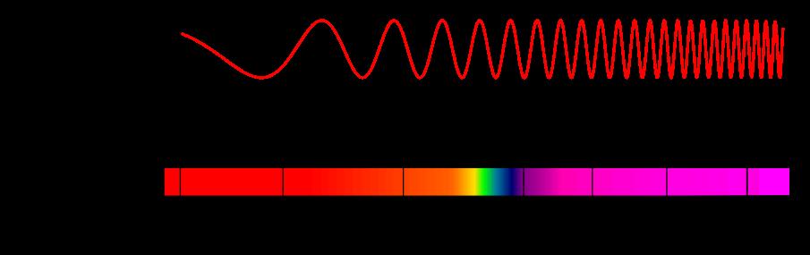 Les multiples ondes auxquelles nous sommes soumis int r t pour tous - Le sel et les ondes negatives ...