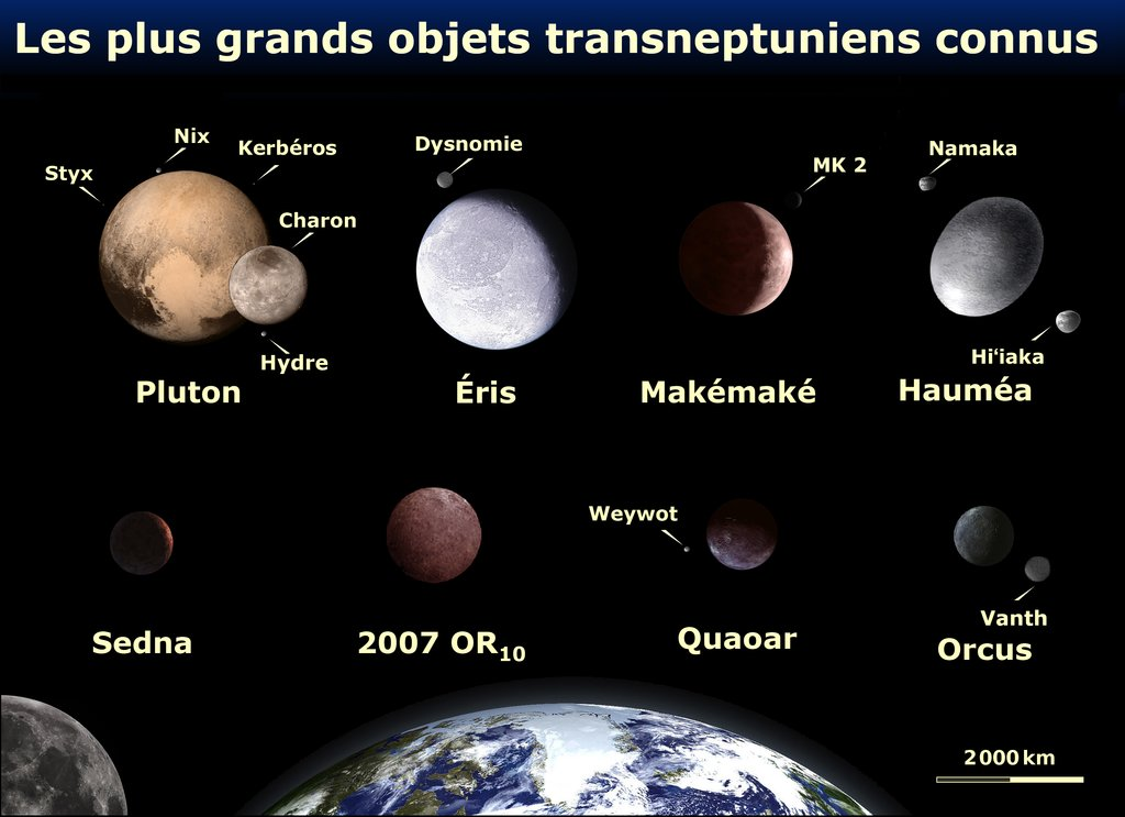objets transneptuniens