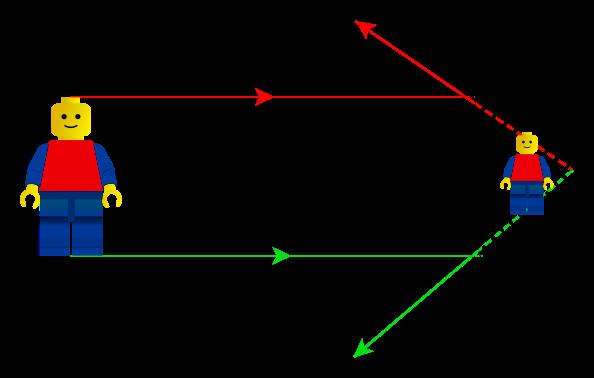 Couleur science for Miroir convexe