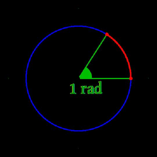 la mesure d'un radian