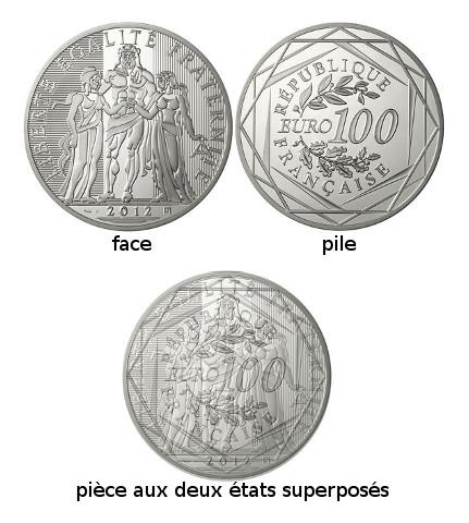 piece de monnaie pile et face