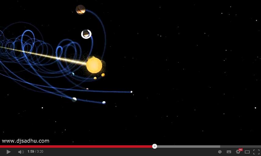capture d'écran de notre système soleil en mouvement dans la galaxie
